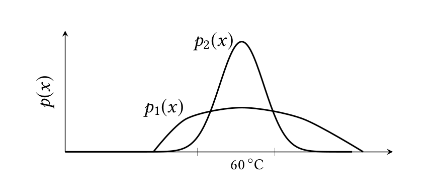 Kalman filtering without Bayesians and Gaussians