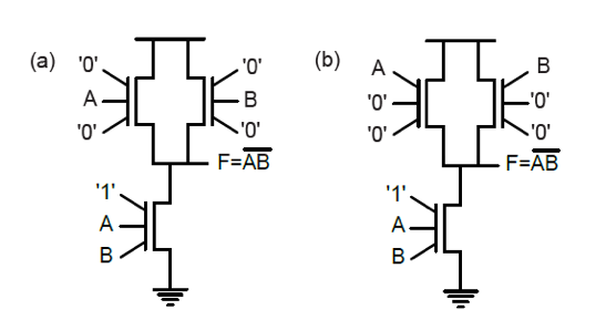 A Case for the Scope of Reconfigurable Transistors in Computer Architecture