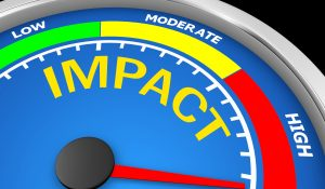How to Have Real-World Impact: Five Easy Pieces